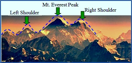 Mt. Everest Peak