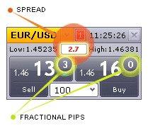 Forex usable margin